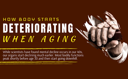 How the Body Starts Deteriorating When Aging [Infographic]